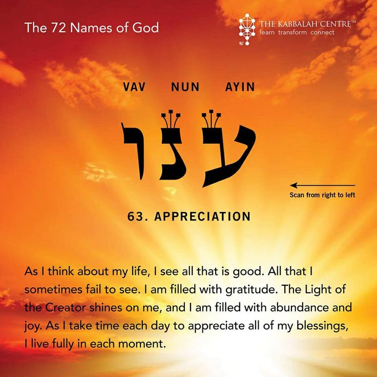 Question for Jews about the names of G-d?