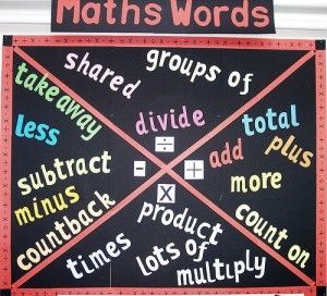 Math Word Wall--could convert this to something small that students could use as a reference.  4.OA.A.3--Solve multistep word problems posed with whole numbers and having whole number answers using the four operations.