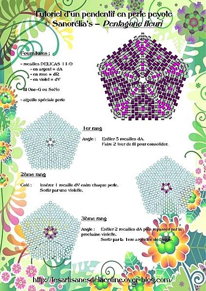 Sanorélia's - tutorial pearl pentagon flower peyote -1