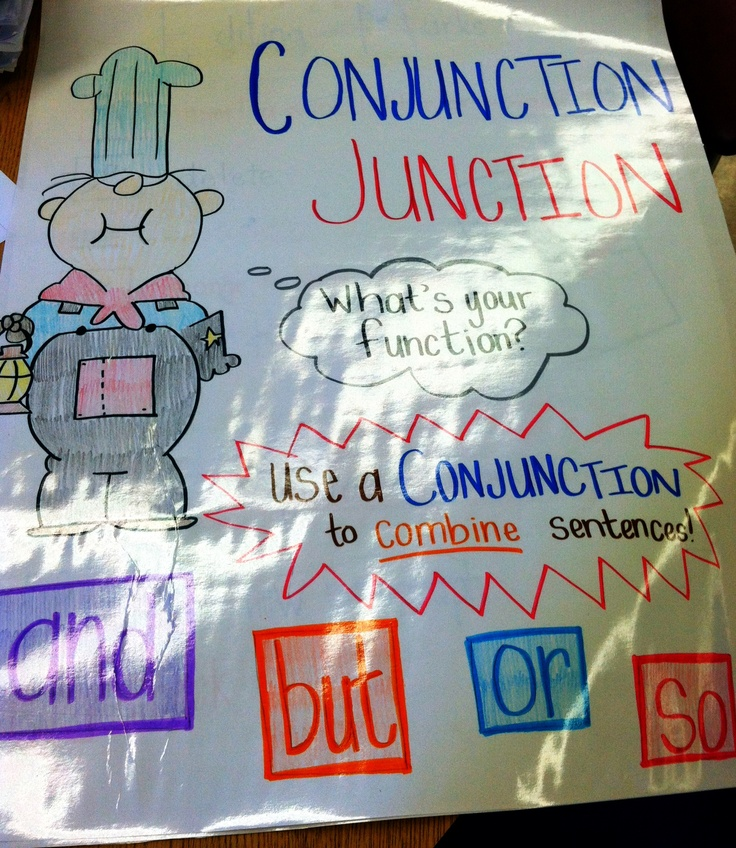 """Pay For Rock After School: Used This After Showing The """"Conjunction Junction"""" Video"""