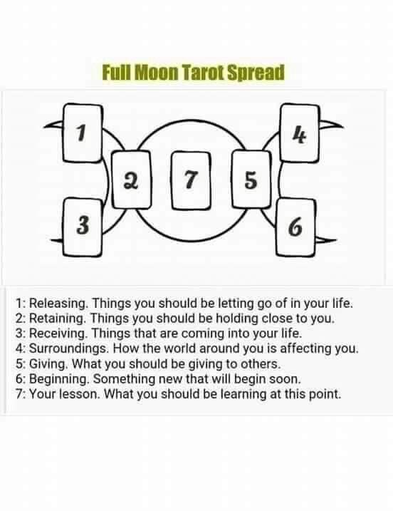 Full Moon Tarot Spread ...via FB tarot group