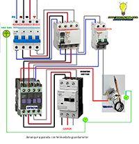 Esquemas eléctricos: Arranque y parada con termostato con guardamotor y...