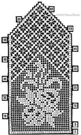 Crocheted Chair Set Design 7266