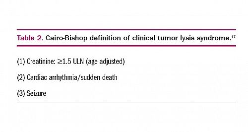 Photo of Cairo-Bishop Diagnostic criteria for Clinical Tumor Lysis Syndrome: to make a clinical diagnosis, you need  one laboratory tumor lysis syndrome plus one or more of the Clinical findings which are: increased serum creatinine (1.5 times upper limit of normal), cardiac arrhythmia or sudden death and seizure