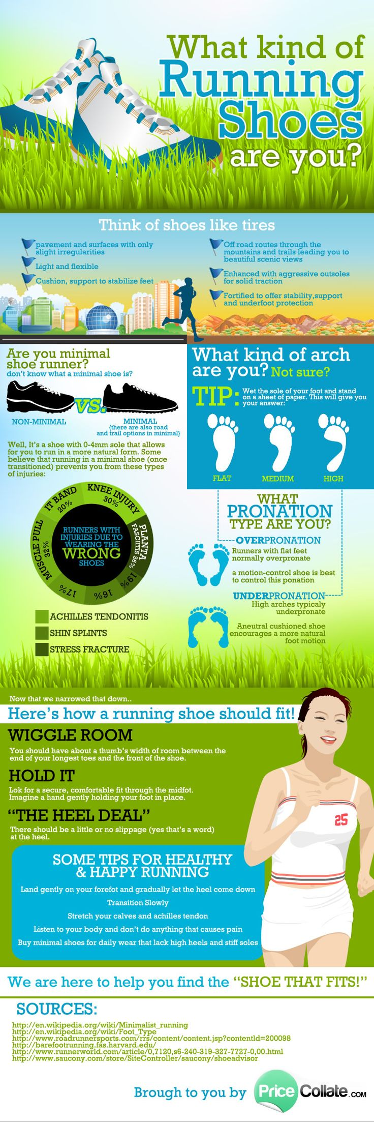 CHOOSING THE RIGHT TYPE OF RUNNING SHOES #infographic