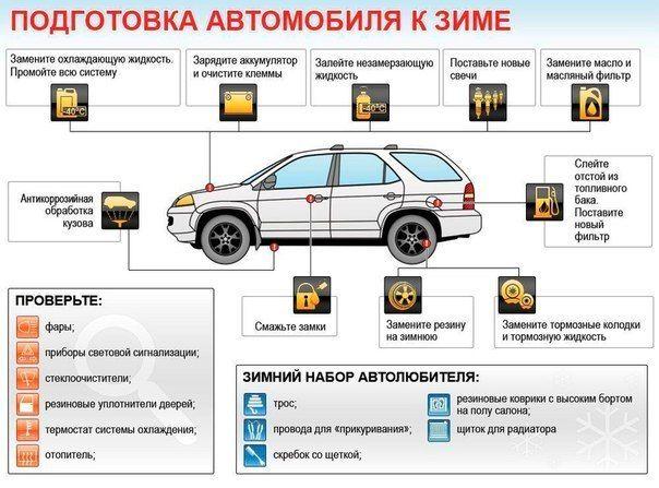 Avto Lajfhak Sovety Avtomobilistam Avtonovosti Ekaterinburga