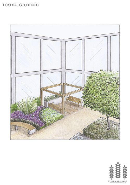 Garden Design York 458 best garden design graphics images on pinterest | landscaping