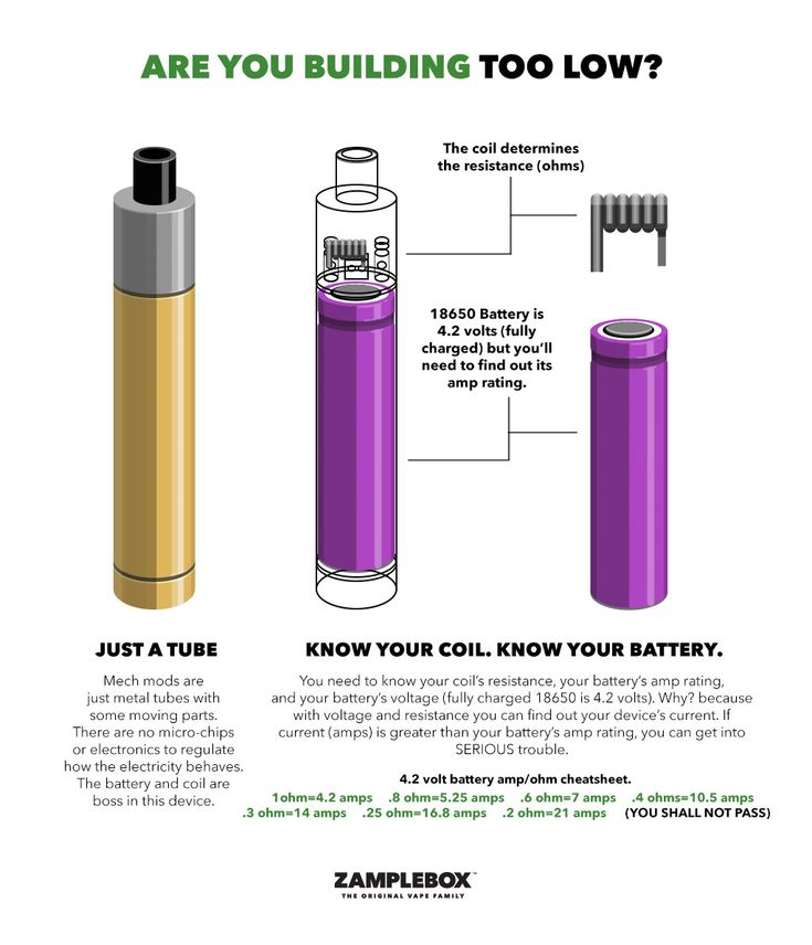 """Mechanical ModSingle Battery Safety for Vaping In vaping, """"unregulated tube mods"""", also known as mechanical mods or tube mods, have..."""