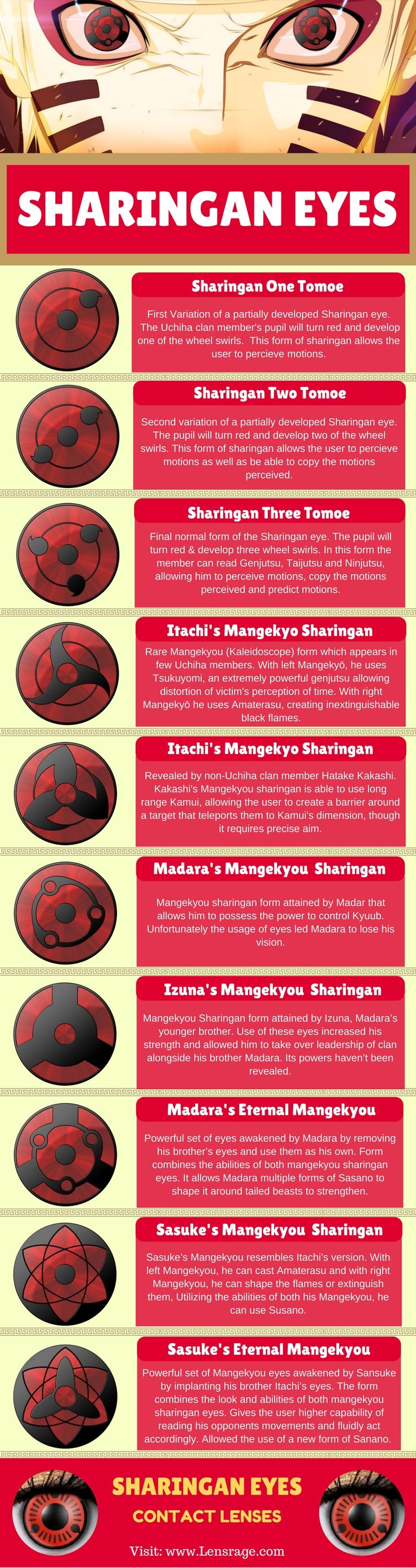 SHARINGAN EYES contact lenses infographic