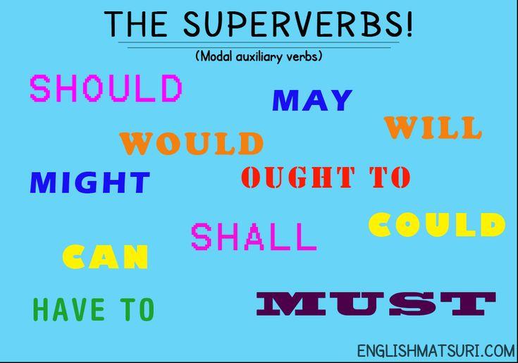 Modal Verbs | English Matsuri