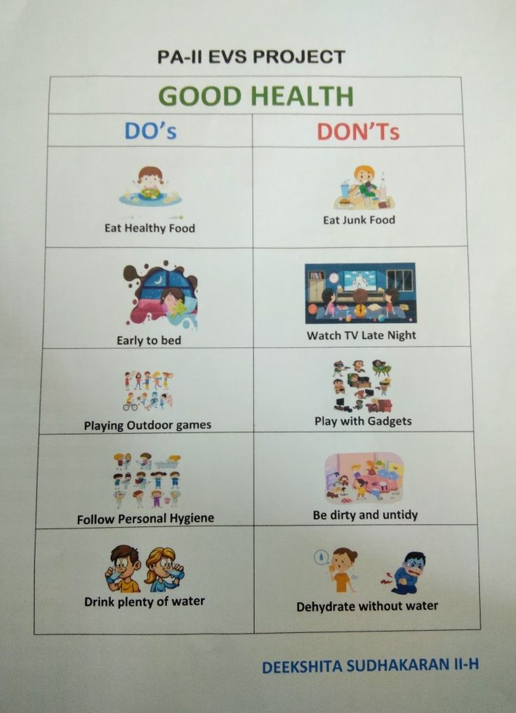 Do S And Don T S Of Good Health Personal Hygiene Science And Technology Health
