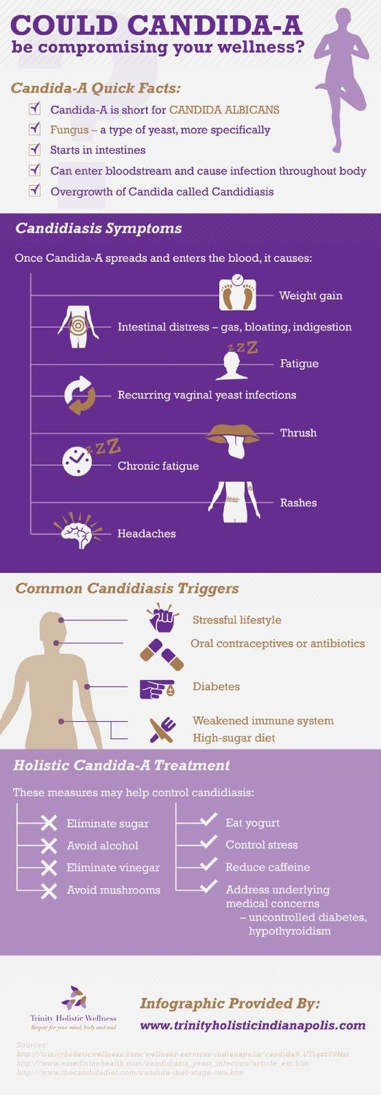 Did you know that Candida-A causes weight gain, intestinal distress, fatigue, thrush, chronic fatigue, and headaches once it is in the blood stream? Learn more about what this means for your health in this infographic from a holistic health center in Indianapolis. Source: http://www.trinityholisticindianapolis.com/671915/2013/03/28/could-candida-a-be-compromising-your-wellness-infographic.html