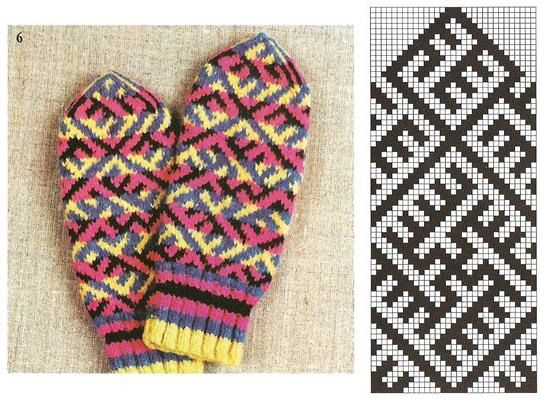 330 best Fair Isle knitting images on Pinterest | Knit patterns ...