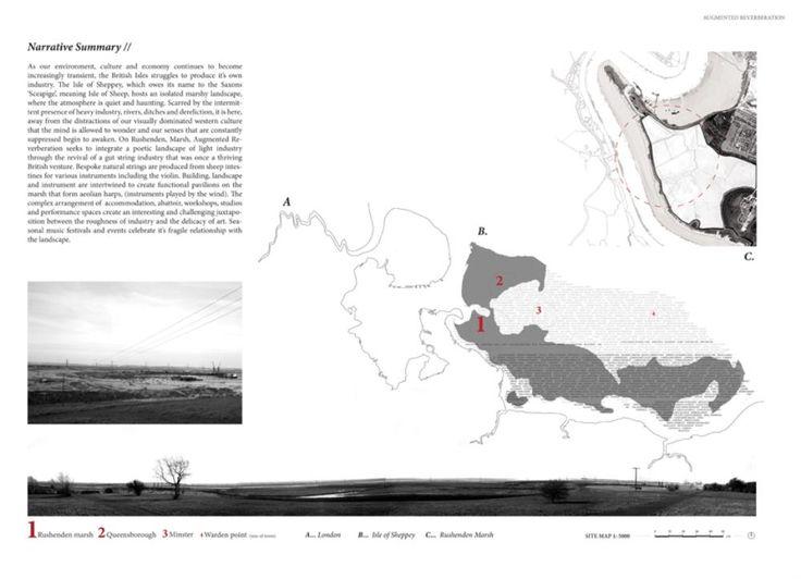 site analysis architecture presentation pdf