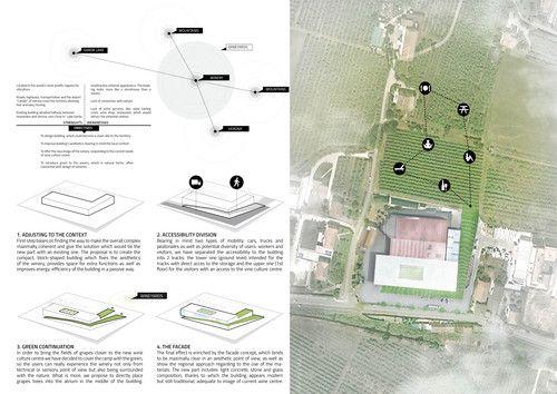Brygida Zawadzka, Duong Vu Hong, Michal Sapko, Patrycja Stołtny — Green Manifest