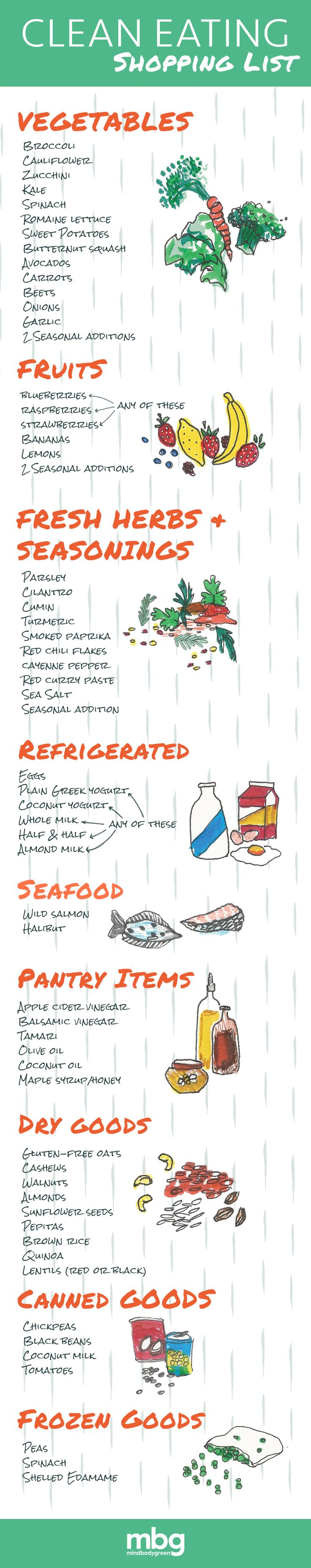 Want To Eat Clean? Here's The Only Shopping List You'll Ever Need - mindbodygreen.com