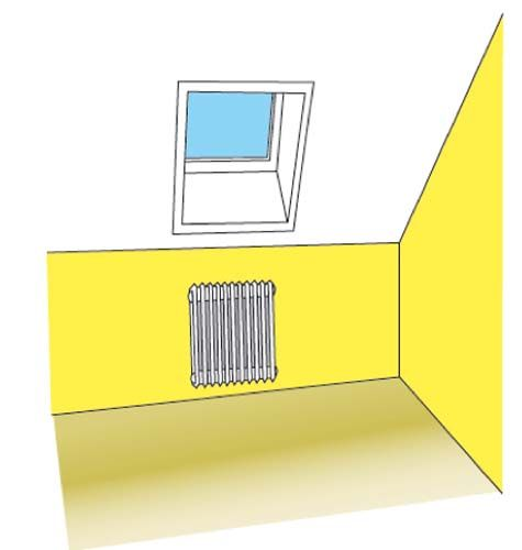 Ways to cover a skylight