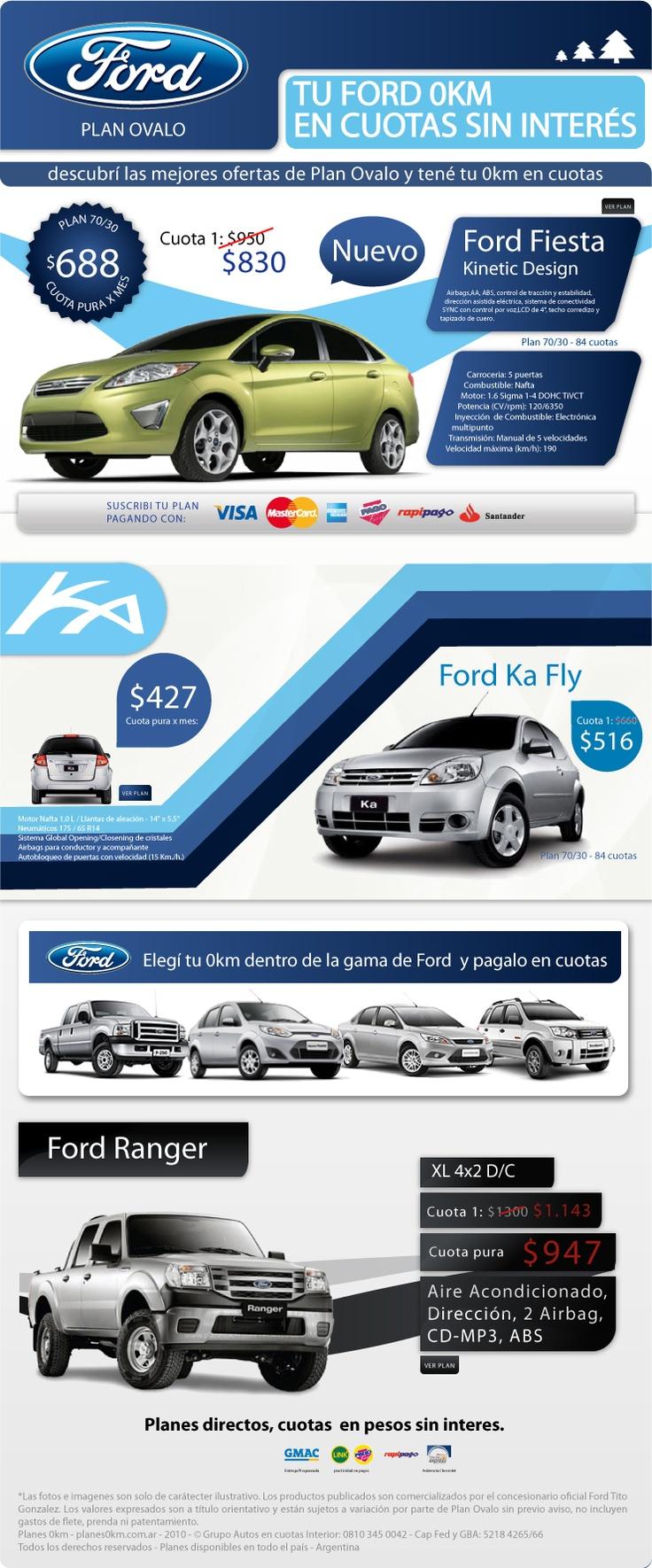 Newsletter para Autos en Cuotas