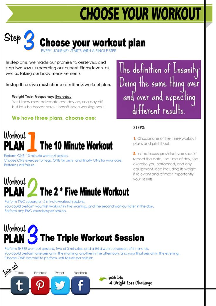 Gym Workout Schedule For Men Pdf Ideal Vistalist Co