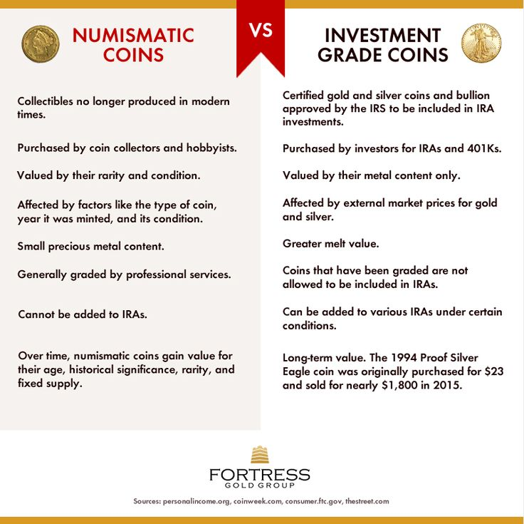 What's the difference between numismatic and investment-grade coins? Lear more today and contact Fortress Gold Group.