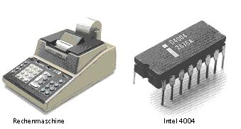 Prozessor-Historie-Geschichte und Entwicklung der Prozessoren seit dem Intel 4004-PC-Erfahrung.de