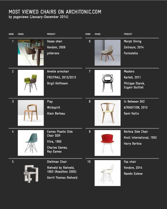 Best 25+ Trend analysis ideas on Pinterest Art installation - trend analysis