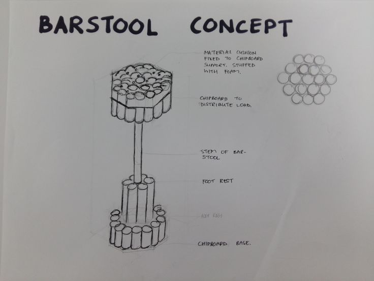 The general concept for our furniture piece: A barstool made from A0 paper rolls, with stuffed material top.