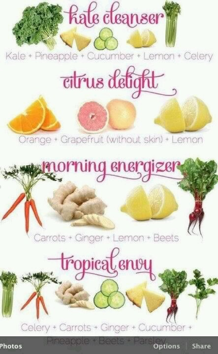 Good combo ideas for Smoothies