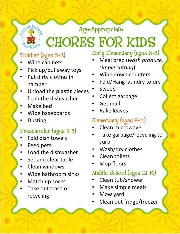 Age Ropriate Cs For Kids Chart Cleaning By