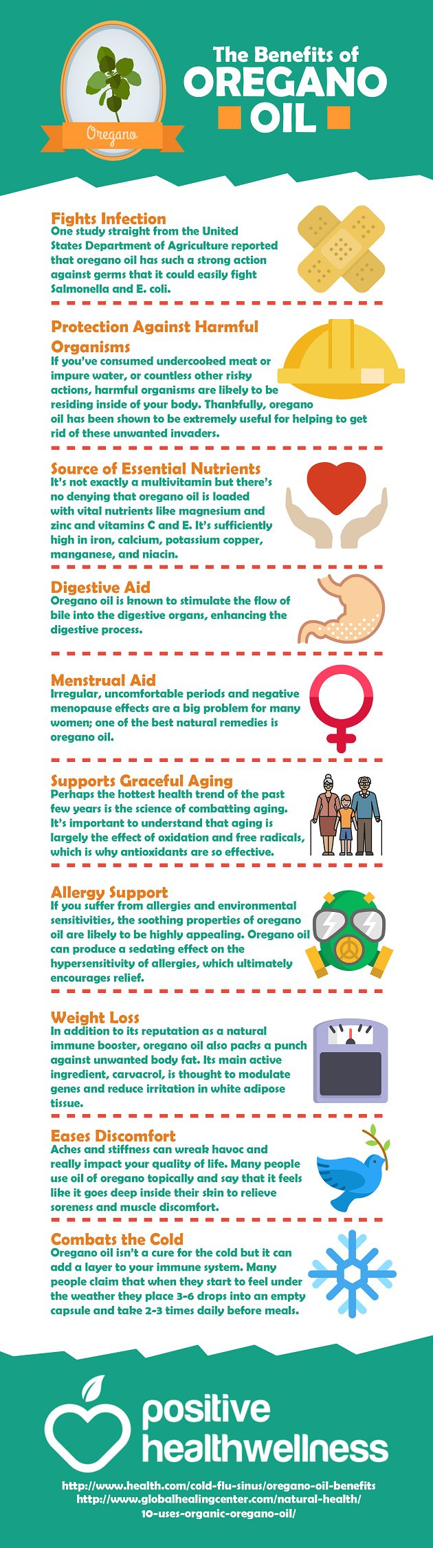 The Benefits of Oregano Oil - Infographic