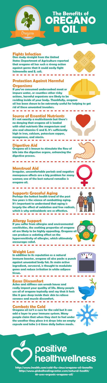 The Benefits of Oregano Oil - Infographic