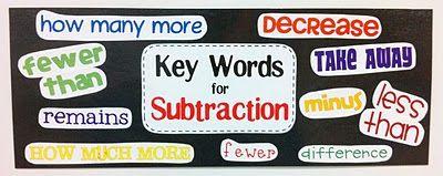 SubtractionGrade Math, Subtraction Keys, Subtraction Anchors, Teachers Wife, Teaching Math, Anchor Charts, Subtraction Posters, Math Ideas, Anchors Charts