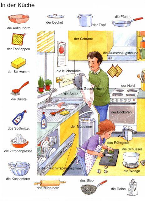 In der küche | Deutsch lernen Plus