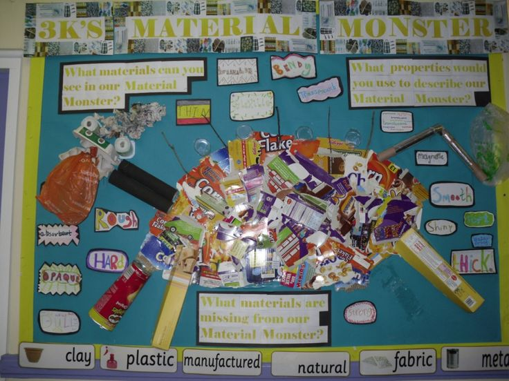 I love this idea for a bulletin board about objects and materials. This class created a Material Monster.