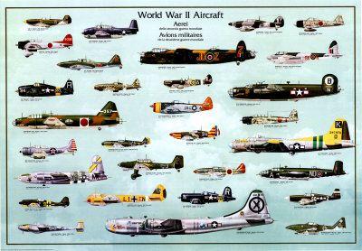 Avião da 2º Guerra Mundial poster