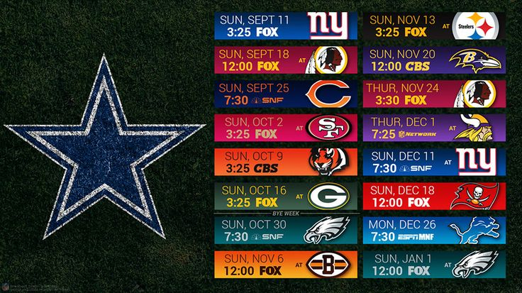 Latest NFL Scores Today From Dallas Cowboys And More