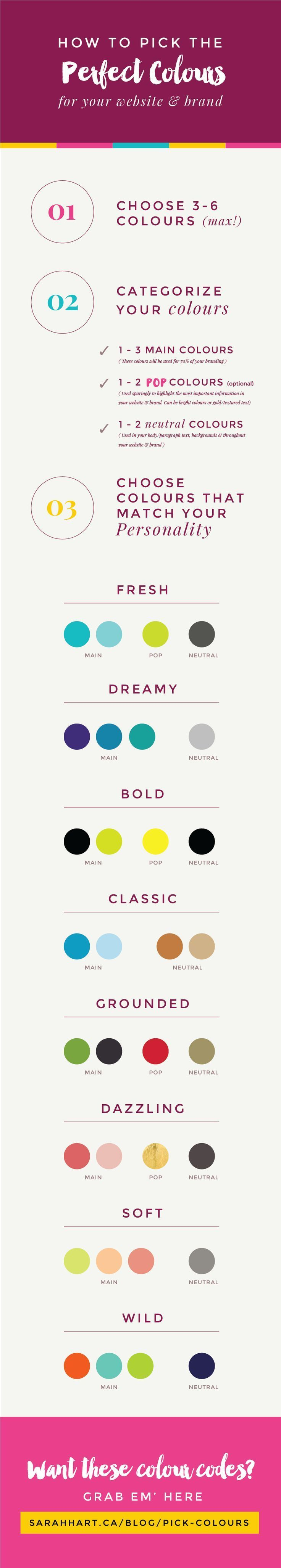 Colors for professional website - How To Pick The Perfect Colours For Your Website Amp Brand Infographic