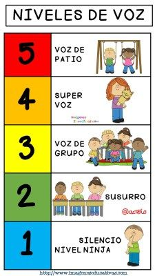 10 best images about normas on pinterest salud for 10 reglas del salon de clases