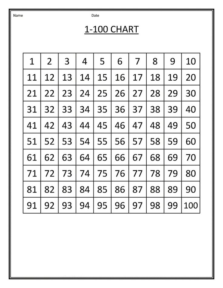 It's just a picture of Printable Number Chart 1 100 regarding hundreds