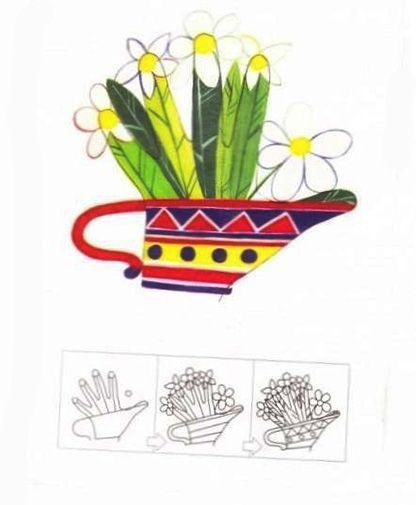 Рисование ладошками для детей. Схема - вазон