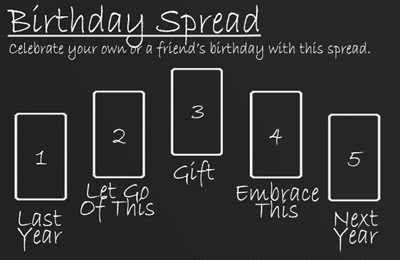 Tarot spread: Birthday. | <3 | #BlessedBe | VeronicaRoseOracle.com, with gratitude to the original creator