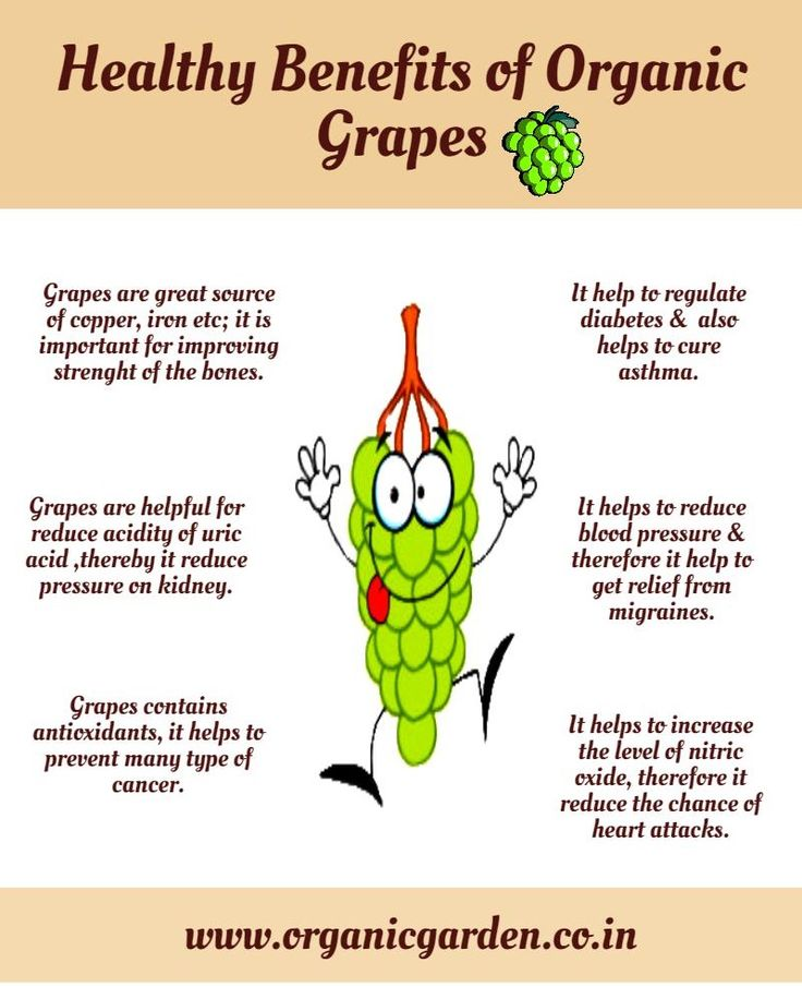 health benefits of organic grapes #plantbased #health #diet
