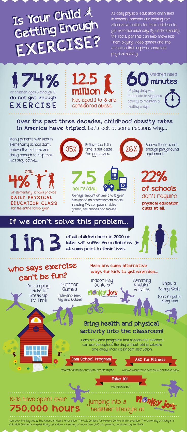 Is your child getting enough exercise infographic weight loss
