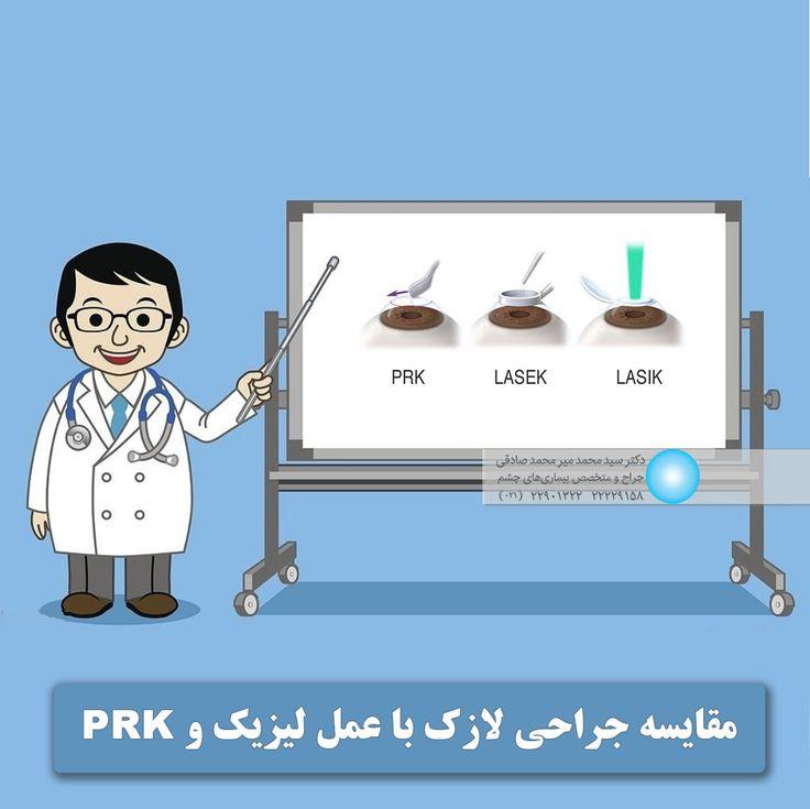 مقایسه جراحی لازک با عمل لیزیک و PRK http://drmsadeghi.com/lasek-eye-surgery-how-work/