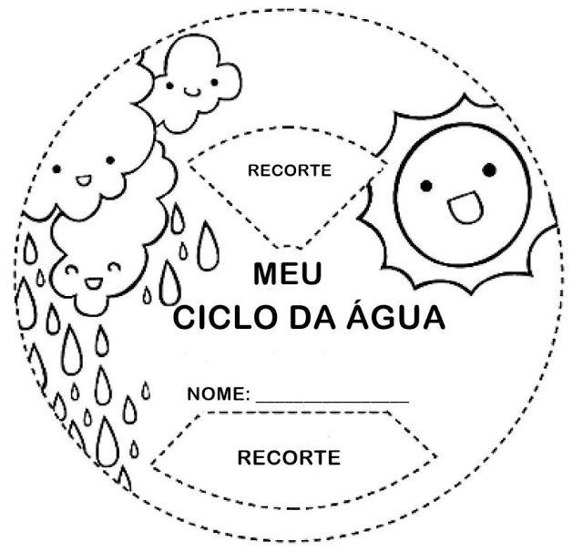 Roleta Ciclo da água - Atividades Adriana