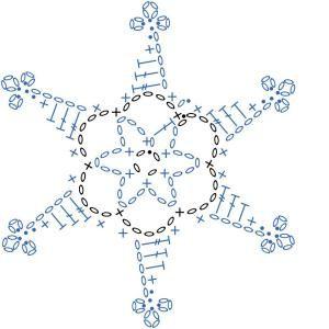 die besten 17 ideen zu geh kelte schneeflocken auf pinterest h keln an weihnachten h keln und. Black Bedroom Furniture Sets. Home Design Ideas