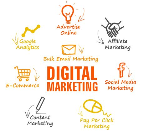 """""""Integrating your #onlinemarketing efforts is all about breaking down silos and delivering amazing results. Social and #SEO marketers are a big part of this."""" - Adio Brand Solutions"""