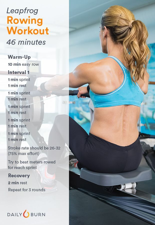 3 Rowing Machine Workouts for Strength and Endurance