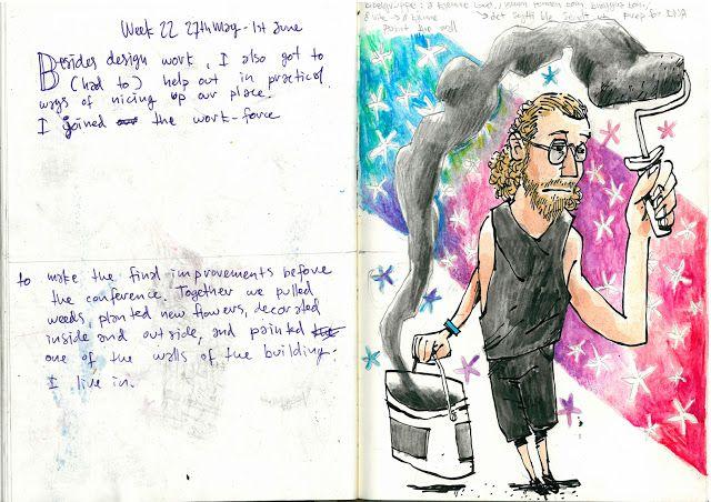 Drawing Diary: Week 22 2013 nr2