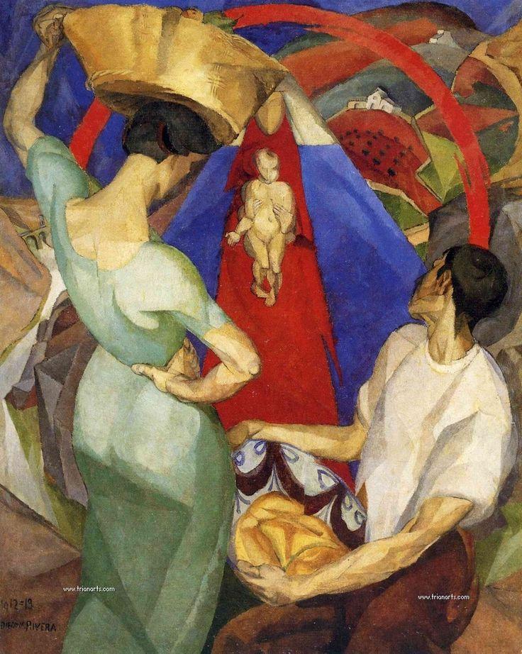 Diego Rivera: Muralismo mexicano » Trianarts